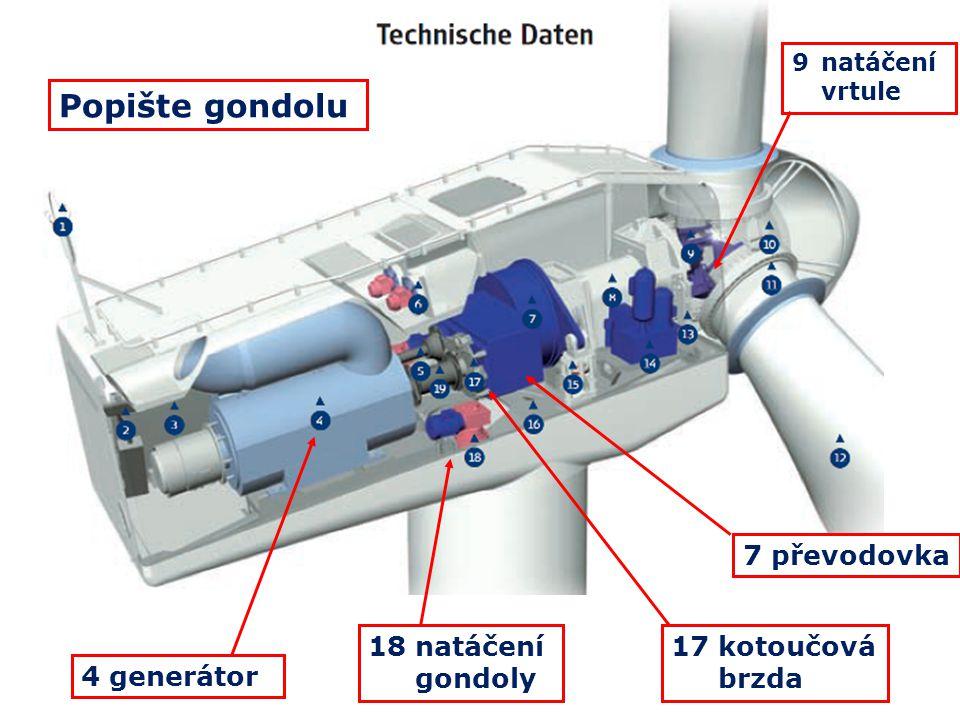4 generátor 7 převodovka 17kotoučová brzda 18natáčení gondoly 9natáčení vrtule Popište gondolu