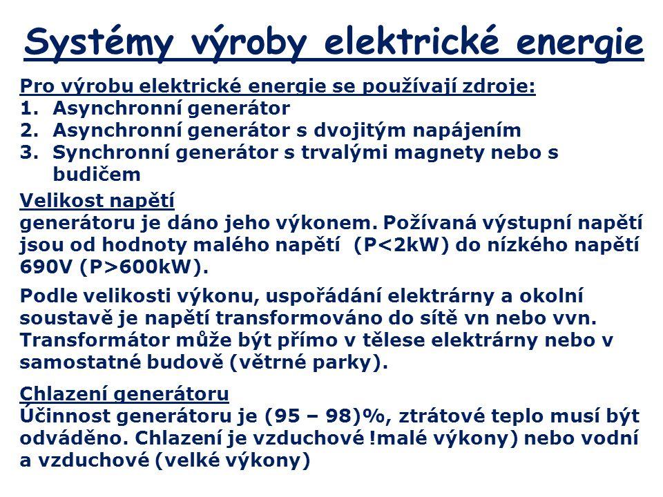 Systémy výroby elektrické energie Pro výrobu elektrické energie se používají zdroje: 1.Asynchronní generátor 2.Asynchronní generátor s dvojitým napáje