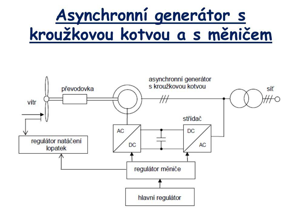 Asynchronní generátor s kroužkovou kotvou a s měničem