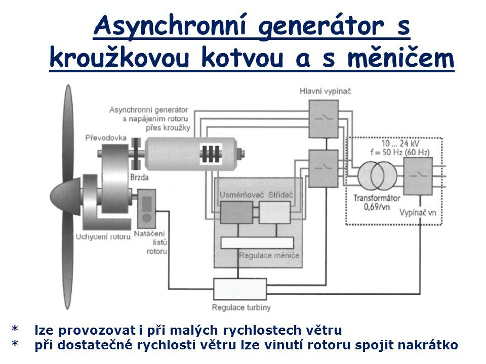 *lze provozovat i při malých rychlostech větru *při dostatečné rychlosti větru lze vinutí rotoru spojit nakrátko