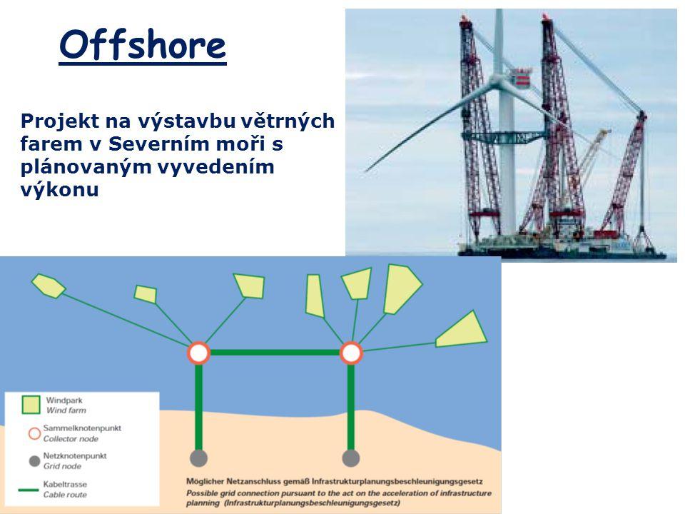 Offshore Projekt na výstavbu větrných farem v Severním moři s plánovaným vyvedením výkonu