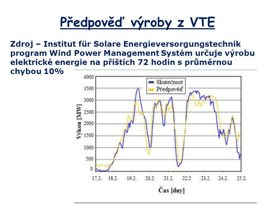 Předpověď výroby z VTE Zdroj – Institut für Solare Energieversorgungstechnik program Wind Power Management Systém určuje výrobu elektrické energie na