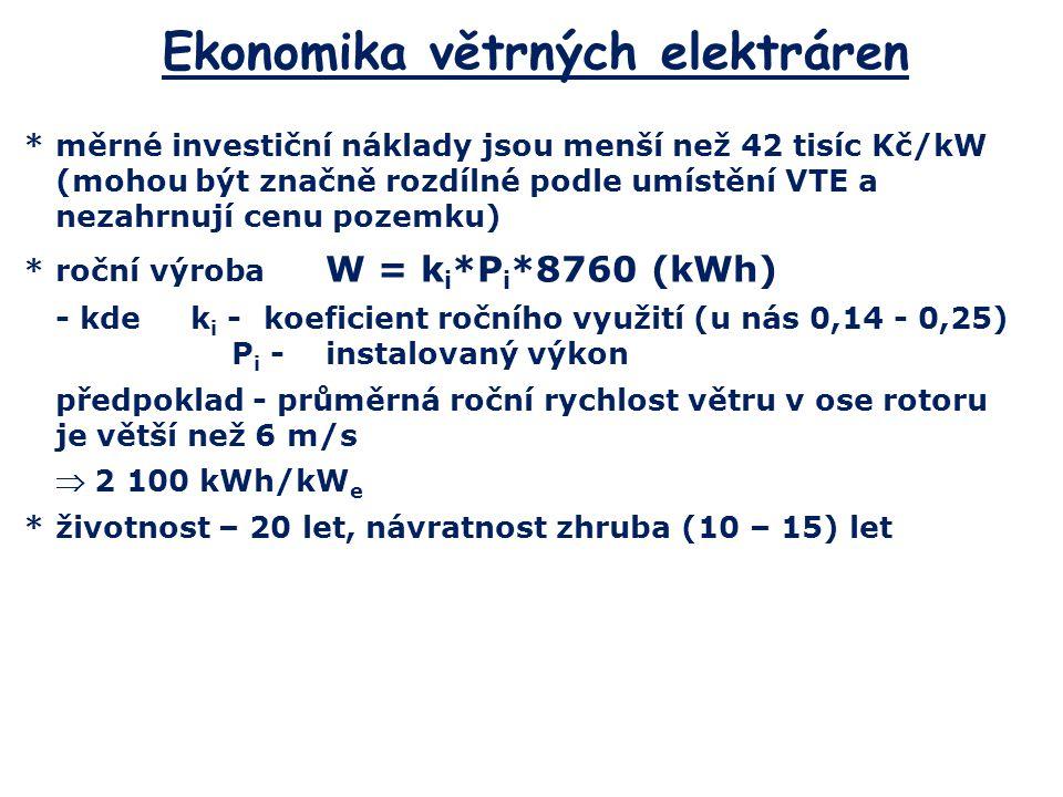 Ekonomika větrných elektráren *měrné investiční náklady jsou menší než 42 tisíc Kč/kW (mohou být značně rozdílné podle umístění VTE a nezahrnují cenu
