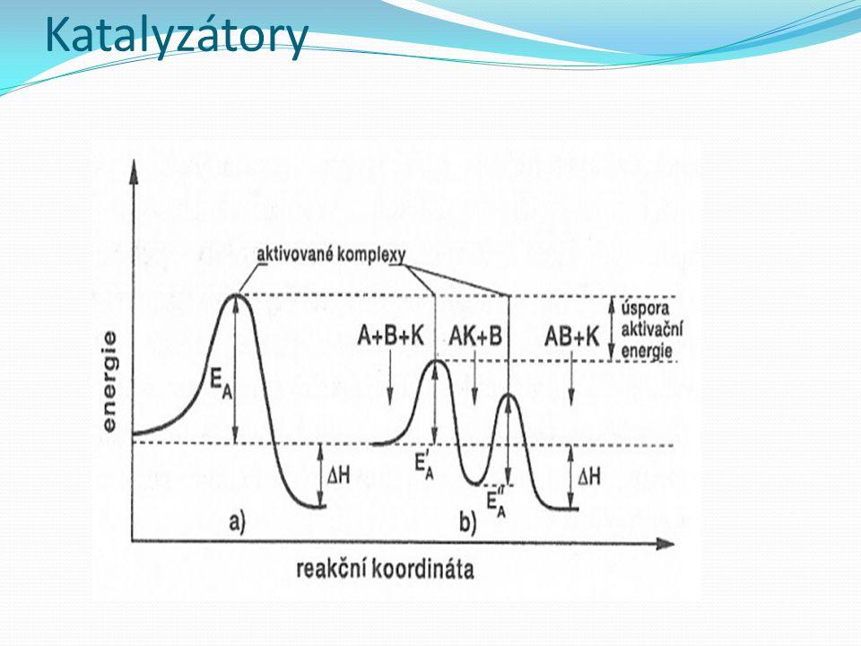 Některé katalyzátory mohou rekci také zpomalovat, těm potom říkáme inhibitory V reakčních soustavách se mohou také vyskytovat katalytické jedy.