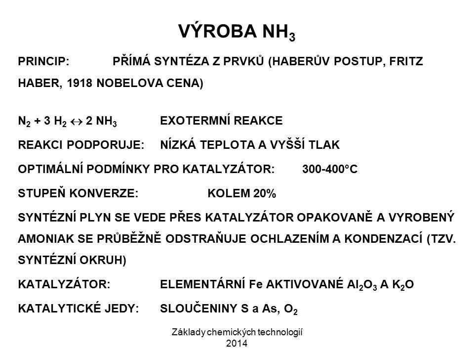 Základy chemických technologií 2014 VÝROBA NH 3 PRINCIP:PŘÍMÁ SYNTÉZA Z PRVKŮ (HABERŮV POSTUP, FRITZ HABER, 1918 NOBELOVA CENA) N 2 + 3 H 2  2 NH 3 E