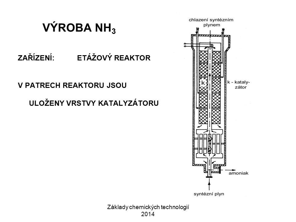 Základy chemických technologií 2014 VÝROBA NH 3 ZAŘÍZENÍ:ETÁŽOVÝ REAKTOR V PATRECH REAKTORU JSOU ULOŽENY VRSTVY KATALYZÁTORU