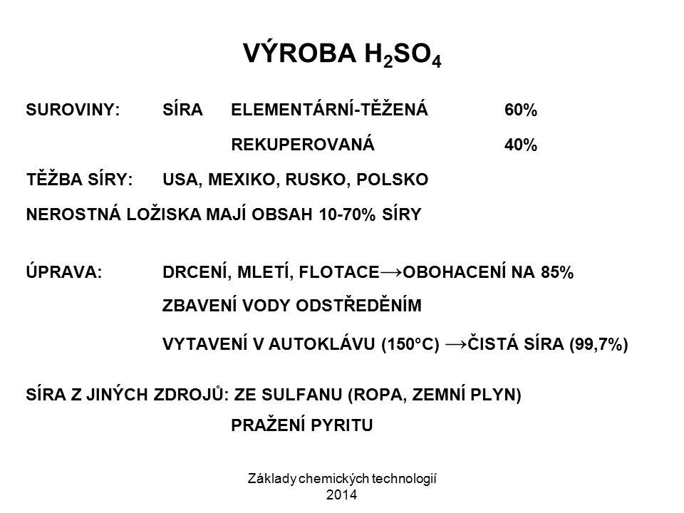 Základy chemických technologií 2014 VÝROBA H 2 SO 4 SUROVINY:SÍRAELEMENTÁRNÍ-TĚŽENÁ60% REKUPEROVANÁ40% TĚŽBA SÍRY:USA, MEXIKO, RUSKO, POLSKO NEROSTNÁ