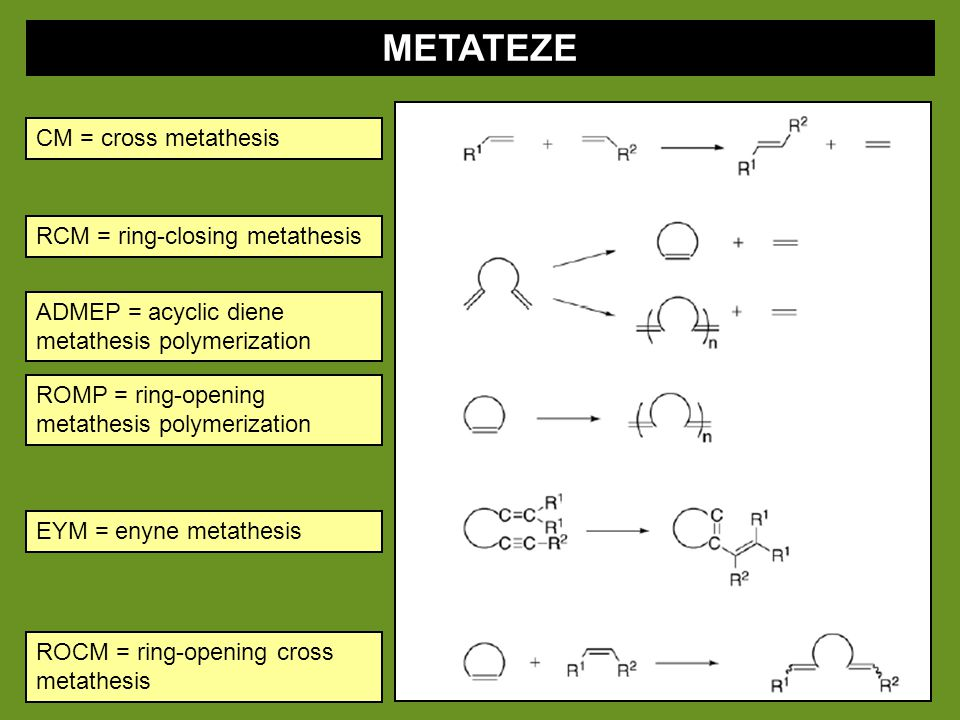 METATEZE CM = cross metathesis RCM = ring-closing metathesis ADMEP = acyclic diene metathesis polymerization ROMP = ring-opening metathesis polymeriza