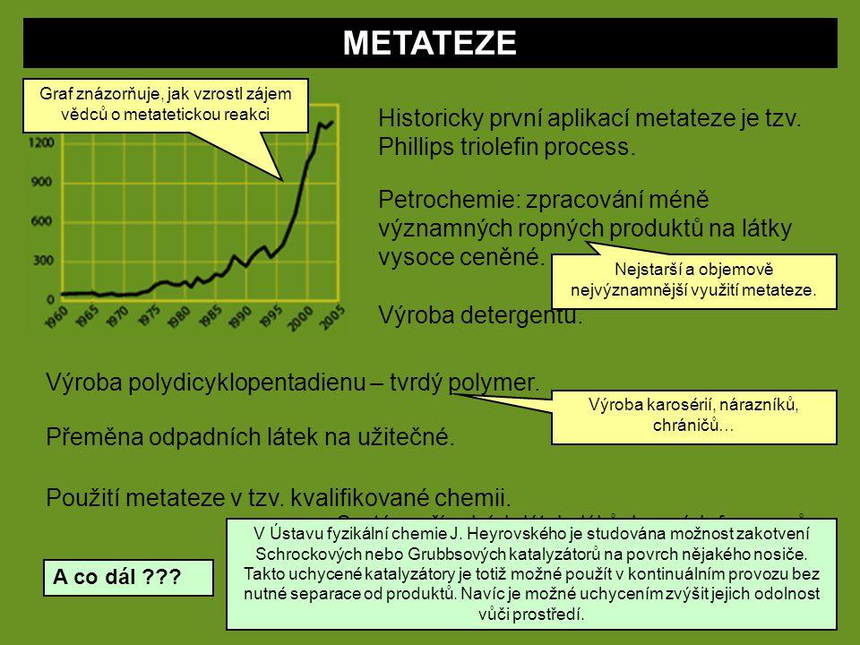 METATEZE Historicky první aplikací metateze je tzv. Phillips triolefin process. Petrochemie: zpracování méně významných ropných produktů na látky vyso