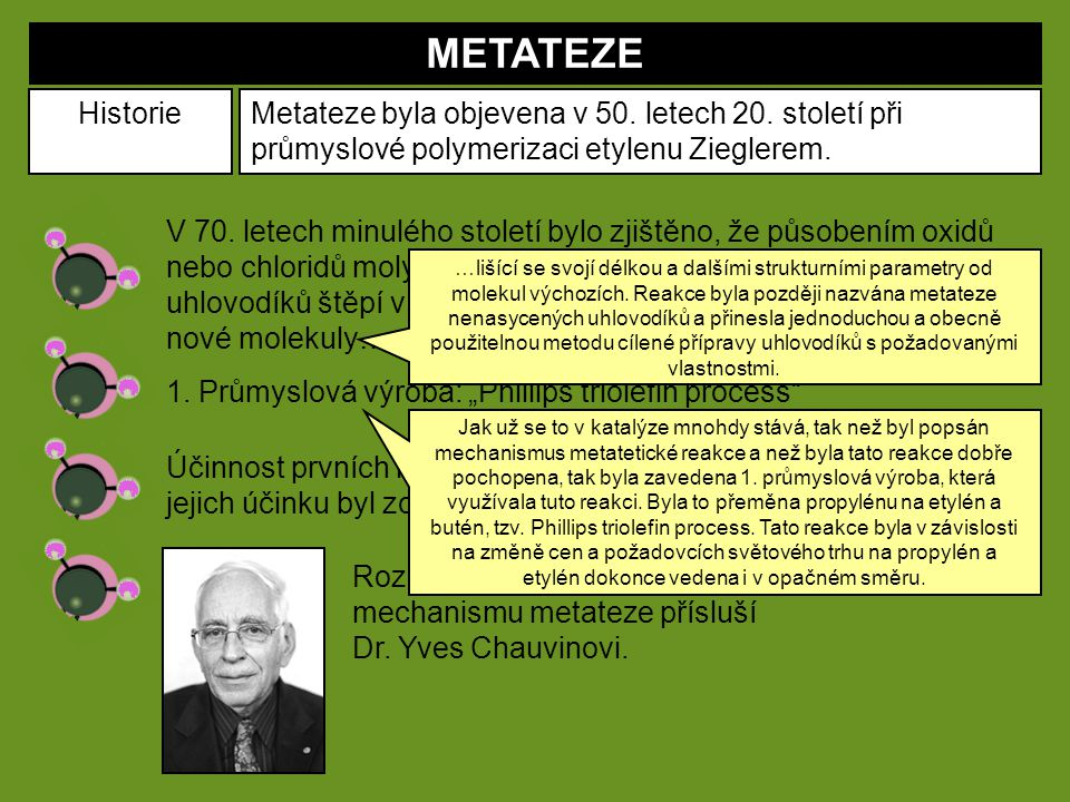 METATEZE Mechanismus metateze Y.