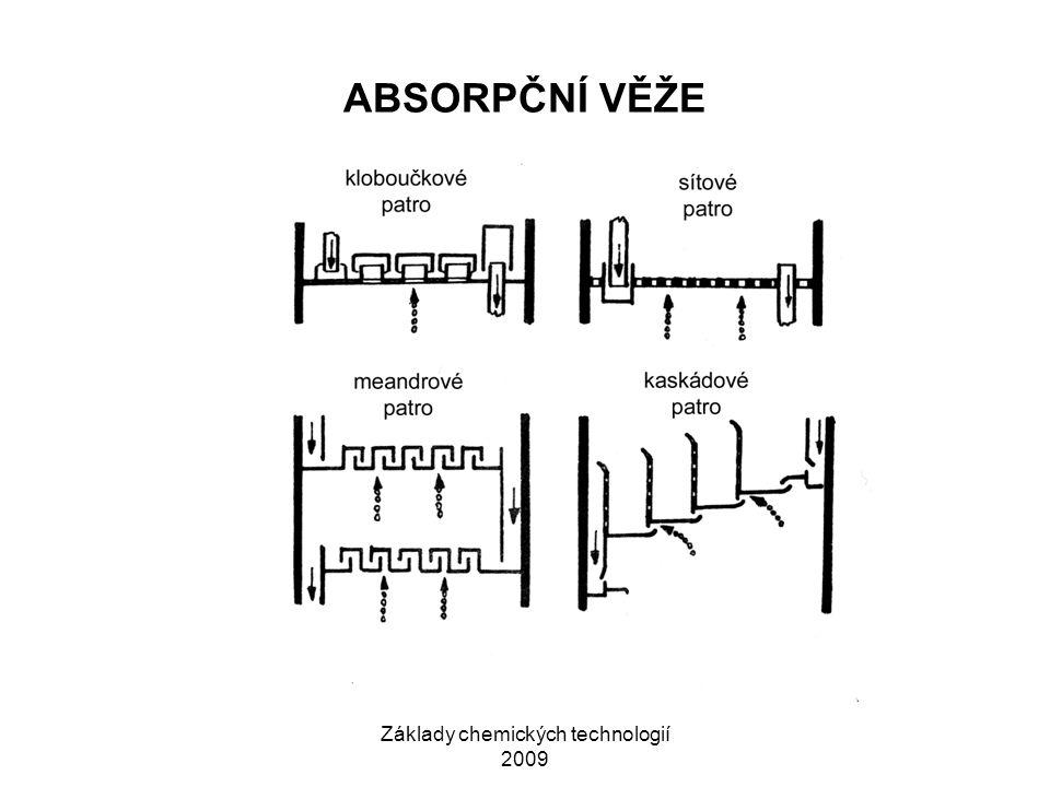 Základy chemických technologií 2009 ABSORPČNÍ VĚŽE