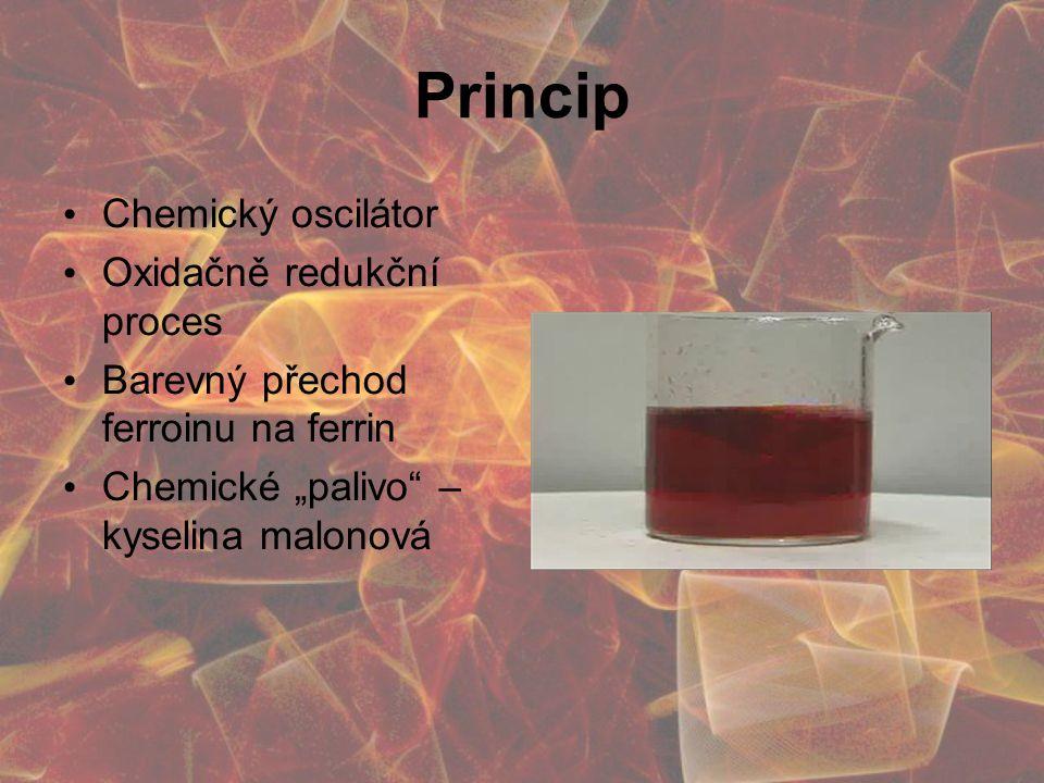 """Princip Chemický oscilátor Oxidačně redukční proces Barevný přechod ferroinu na ferrin Chemické """"palivo – kyselina malonová"""