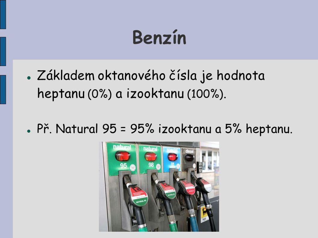 Benzín Základem oktanového čísla je hodnota heptanu (0%) a izooktanu (100%). Př. Natural 95 = 95% izooktanu a 5% heptanu.