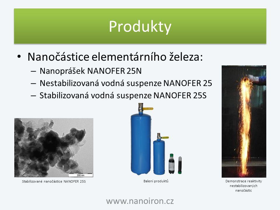 Produkty Nanočástice elementárního železa: – Nanoprášek NANOFER 25N – Nestabilizovaná vodná suspenze NANOFER 25 – Stabilizovaná vodná suspenze NANOFER