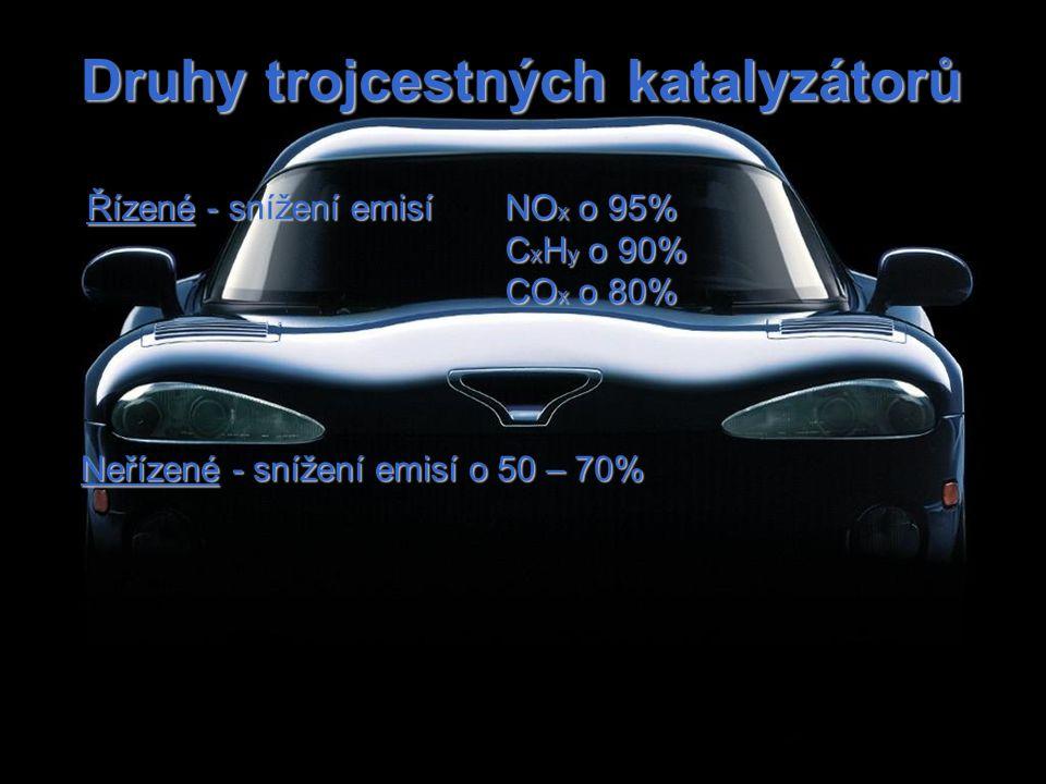 Druhy trojcestných katalyzátorů Řízené - snížení emisíNO x o 95% C x H y o 90% CO x o 80% Neřízené - snížení emisí o 50 – 70%