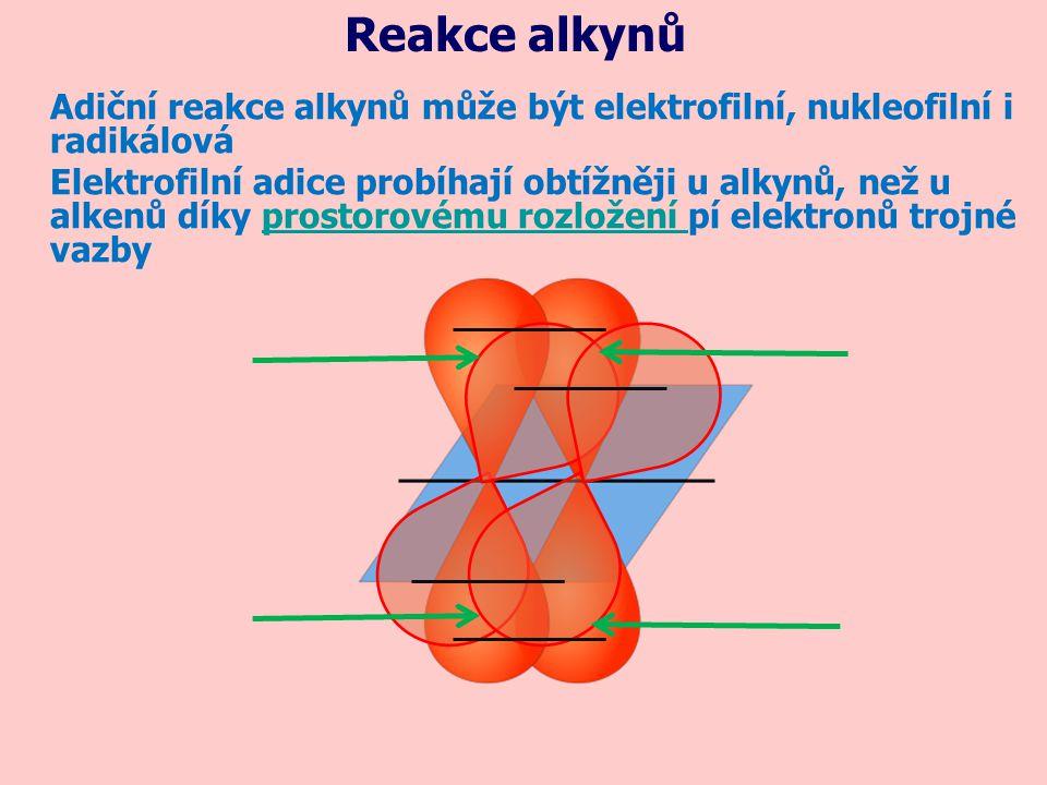 """Reakce alkynů Nukleofilní adice je umožněna soustředěním elektronů trojné vazby do prostoru mezi atomy uhlíku (na jejich """"odvrácené straně od vazby vzniká elektronový deficit a ten umožňuje napadení atomů uhlíku nukleofilním činidlem) X-X-"""