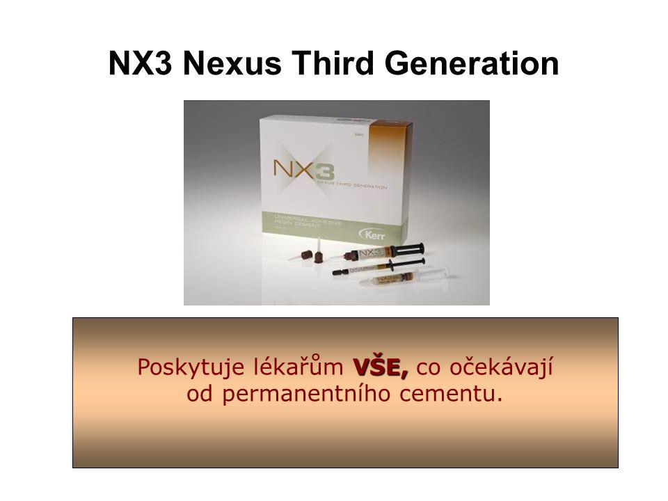 NX3 Nexus Third Generation VŠE, Poskytuje lékařům VŠE, co očekávají od permanentního cementu.