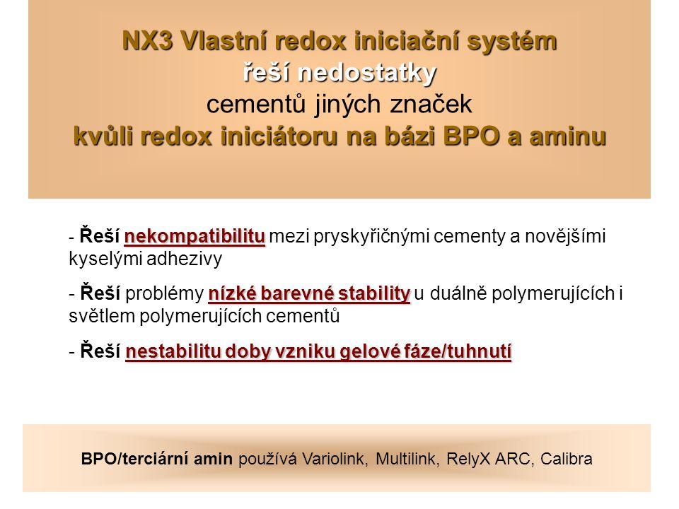 NX3 Vlastní redox iniciační systém řeší nedostatky kvůli redox iniciátoru na bázi BPO a aminu NX3 Vlastní redox iniciační systém řeší nedostatky cementů jiných značek kvůli redox iniciátoru na bázi BPO a aminu nekompatibilitu - Řeší nekompatibilitu mezi pryskyřičnými cementy a novějšími kyselými adhezivy nízké barevné stability - Řeší problémy nízké barevné stability u duálně polymerujících i světlem polymerujících cementů nestabilitu doby vzniku gelové fáze/tuhnutí - Řeší nestabilitu doby vzniku gelové fáze/tuhnutí BPO/terciární amin používá Variolink, Multilink, RelyX ARC, Calibra