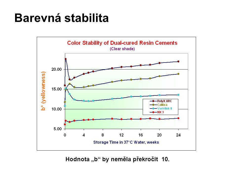 """Barevná stabilita Hodnota """"b by neměla překročit 10."""