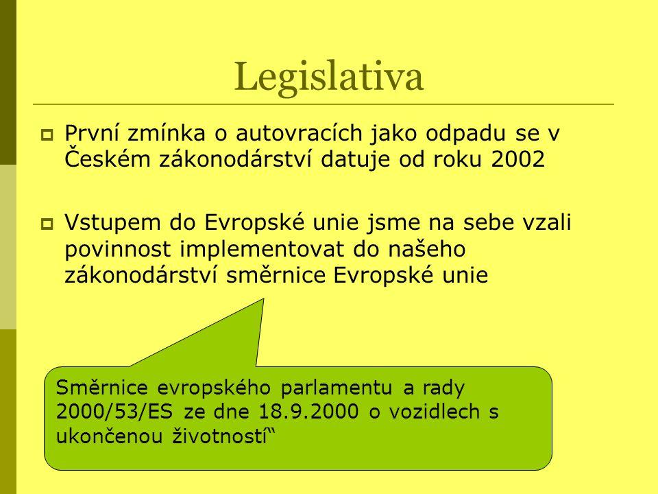Legislativa  První zmínka o autovracích jako odpadu se v Českém zákonodárství datuje od roku 2002  Vstupem do Evropské unie jsme na sebe vzali povin