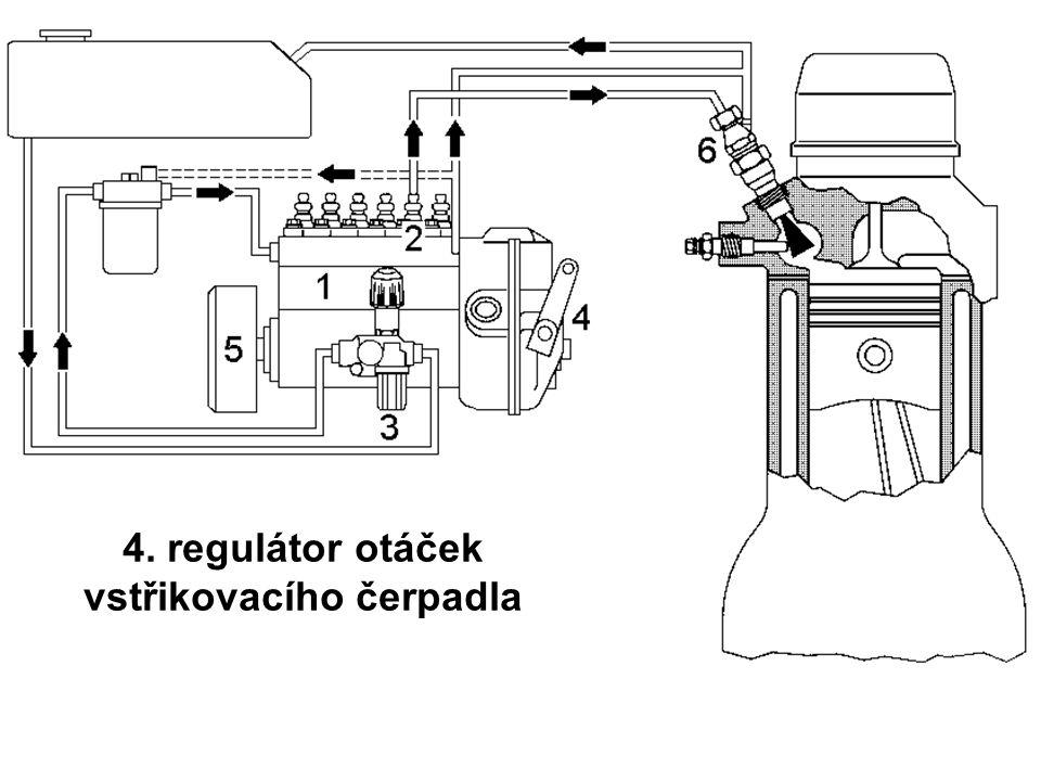 4. regulátor otáček vstřikovacího čerpadla