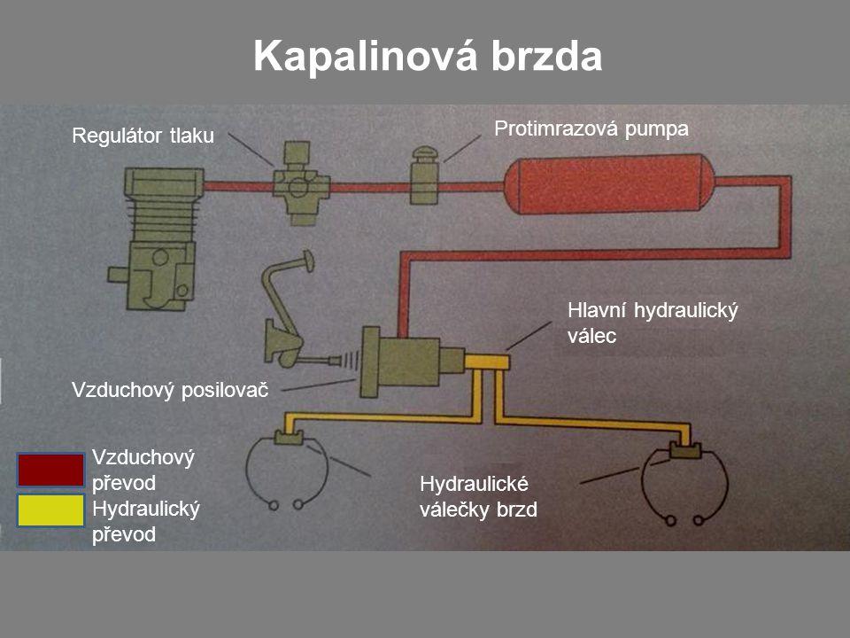 Kapalinová brzda Regulátor tlaku Protimrazová pumpa Hlavní hydraulický válec Vzduchový posilovač Hydraulické válečky brzd Vzduchový převod Hydraulický převod