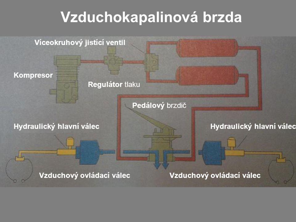 Vzduchokapalinová brzda Víceokruhový jistící ventil Kompresor Regulátor tlaku Pedálový brzdič Hydraulický hlavní válec Vzduchový ovládací válec Hydraulický hlavní válec