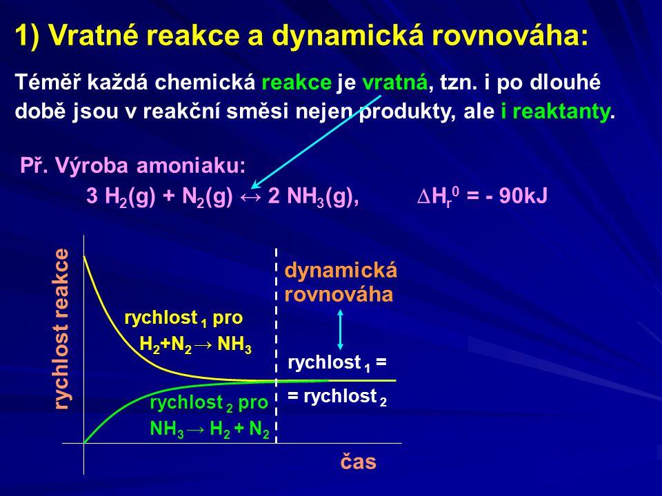 Téměř každá chemická reakce je vratná, tzn. i po dlouhé době jsou v reakční směsi nejen produkty, ale i reaktanty. Př. Výroba amoniaku: 3 H 2 (g) + N