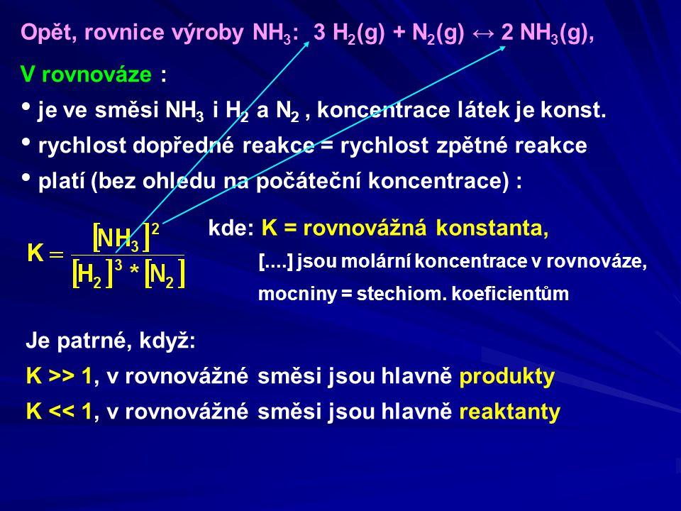 V rovnováze : je ve směsi NH 3 i H 2 a N 2, koncentrace látek je konst. rychlost dopředné reakce = rychlost zpětné reakce platí (bez ohledu na počáteč