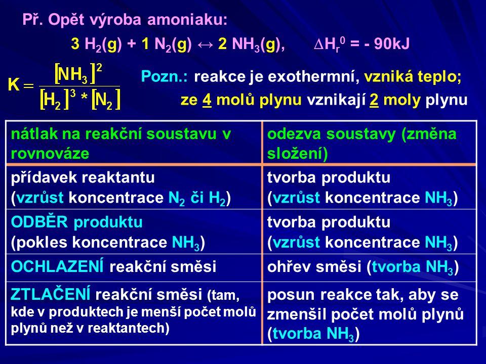 Př. Opět výroba amoniaku: 3 H 2 (g) + 1 N 2 (g) ↔ 2 NH 3 (g),  H r 0 = - 90kJ nátlak na reakční soustavu v rovnováze odezva soustavy (změna složení)