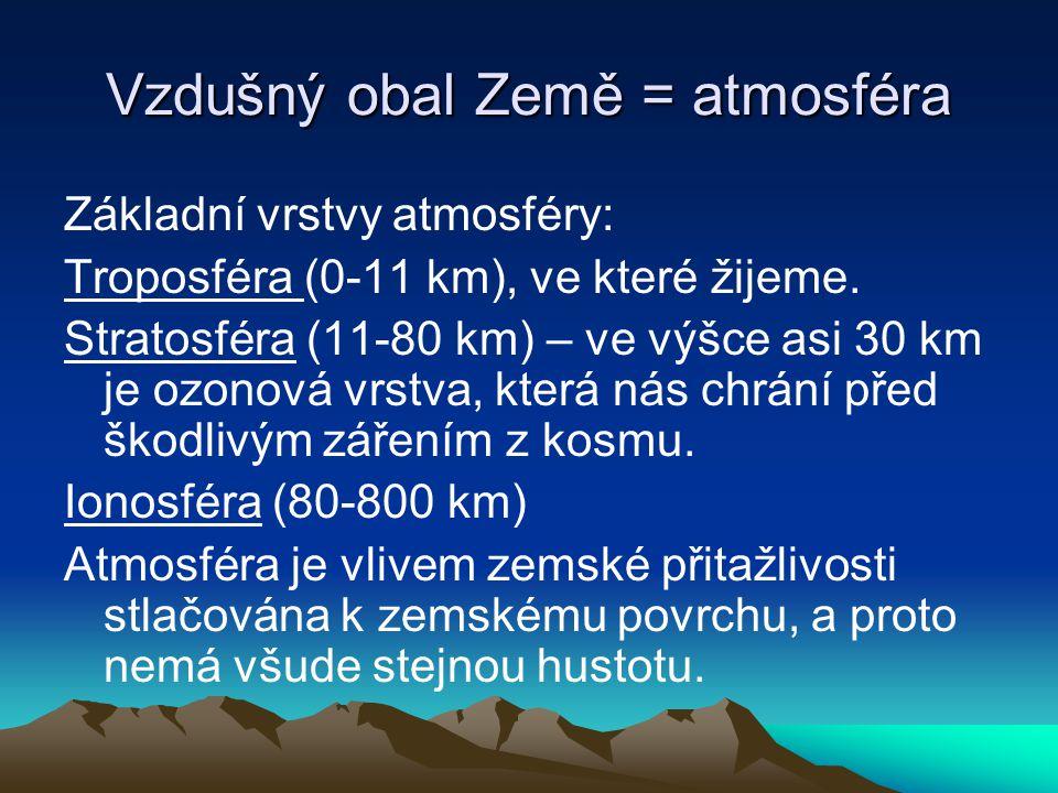 Vzdušný obal Země = atmosféra Základní vrstvy atmosféry: Troposféra (0-11 km), ve které žijeme. Stratosféra (11-80 km) – ve výšce asi 30 km je ozonová
