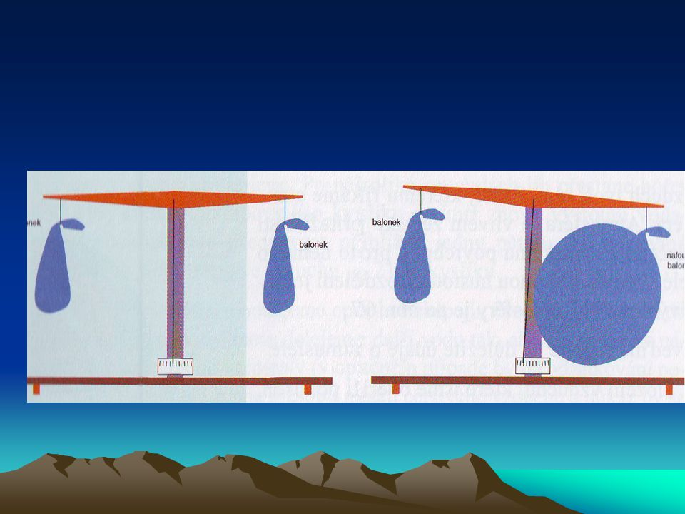 Vzduch – průmyslová surovina Vzduch se zkapalňuje a složky se pak oddělují destilací.