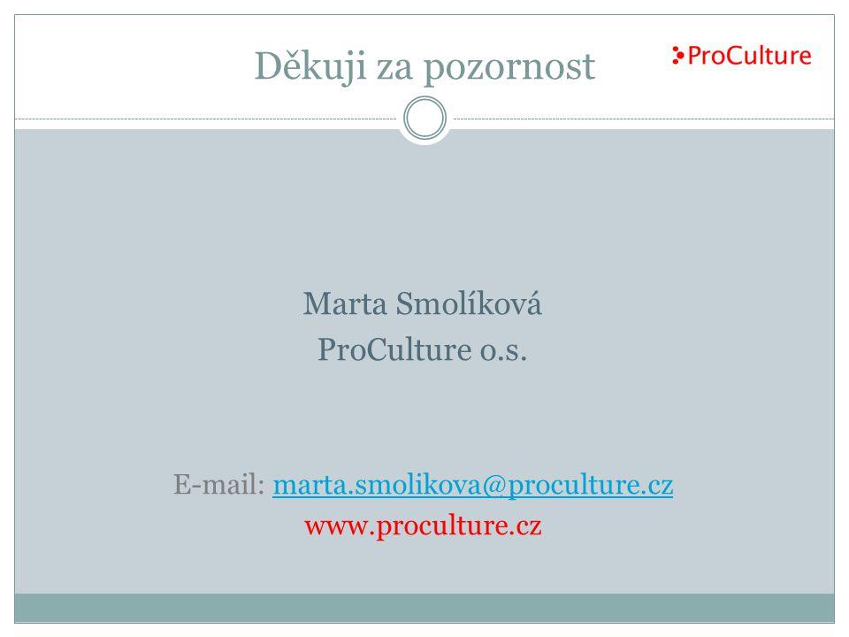 Marta Smolíková ProCulture o.s.