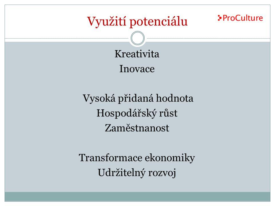 Využití potenciálu Kreativita Inovace Vysoká přidaná hodnota Hospodářský růst Zaměstnanost Transformace ekonomiky Udržitelný rozvoj