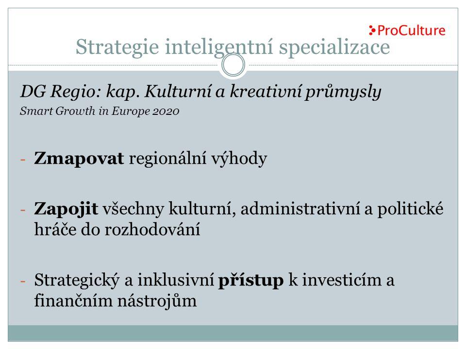 Strategie inteligentní specializace DG Regio: kap.