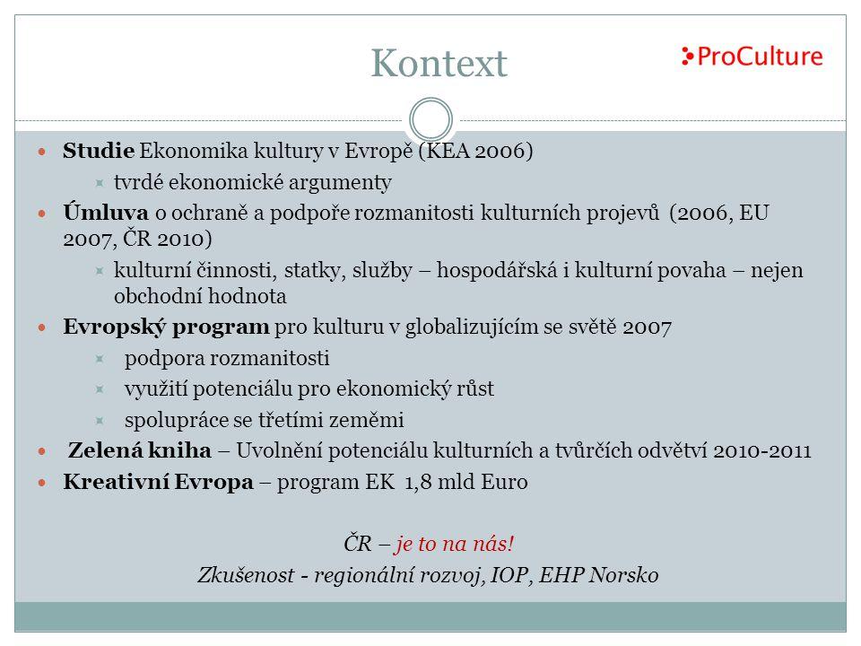 Kontext Studie Ekonomika kultury v Evropě (KEA 2006)  tvrdé ekonomické argumenty Úmluva o ochraně a podpoře rozmanitosti kulturních projevů (2006, EU 2007, ČR 2010)  kulturní činnosti, statky, služby – hospodářská i kulturní povaha – nejen obchodní hodnota Evropský program pro kulturu v globalizujícím se světě 2007  podpora rozmanitosti  využití potenciálu pro ekonomický růst  spolupráce se třetími zeměmi Zelená kniha – Uvolnění potenciálu kulturních a tvůrčích odvětví 2010-2011 Kreativní Evropa – program EK 1,8 mld Euro ČR – je to na nás.