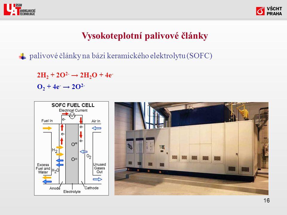 16 Vysokoteplotní palivové články palivové články na bázi keramického elektrolytu (SOFC) 2H 2 + 2O 2- → 2H 2 O + 4e - O 2 + 4e - → 2O 2-