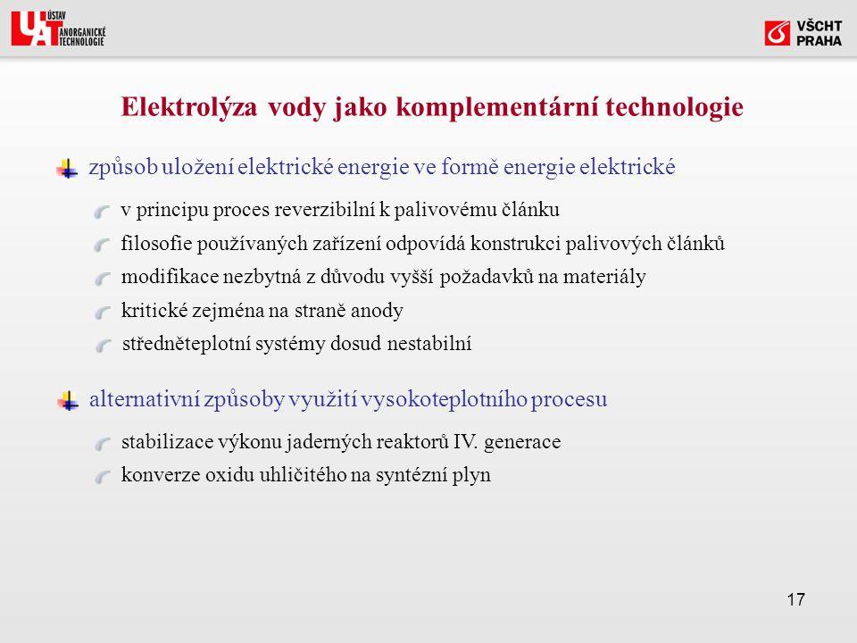 17 Elektrolýza vody jako komplementární technologie způsob uložení elektrické energie ve formě energie elektrické v principu proces reverzibilní k palivovému článku filosofie používaných zařízení odpovídá konstrukci palivových článků modifikace nezbytná z důvodu vyšší požadavků na materiály kritické zejména na straně anody středněteplotní systémy dosud nestabilní alternativní způsoby využití vysokoteplotního procesu stabilizace výkonu jaderných reaktorů IV.