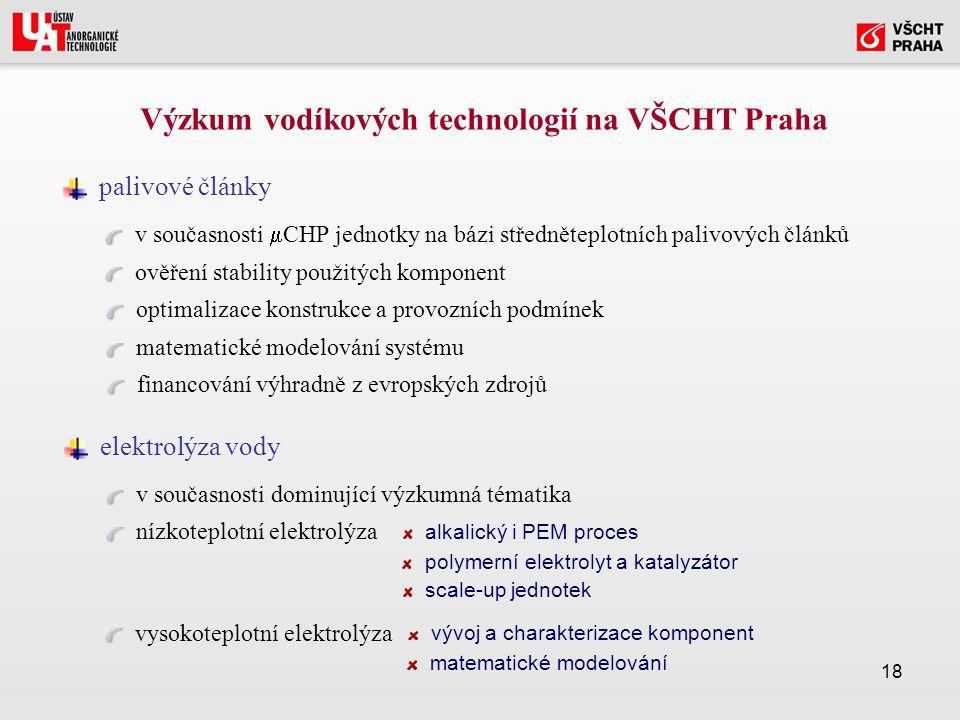 18 Výzkum vodíkových technologií na VŠCHT Praha palivové články v současnosti  CHP jednotky na bázi středněteplotních palivových článků ověření stability použitých komponent optimalizace konstrukce a provozních podmínek matematické modelování systému financování výhradně z evropských zdrojů elektrolýza vody v současnosti dominující výzkumná tématika nízkoteplotní elektrolýza alkalický i PEM proces polymerní elektrolyt a katalyzátor scale-up jednotek vysokoteplotní elektrolýza vývoj a charakterizace komponent matematické modelování