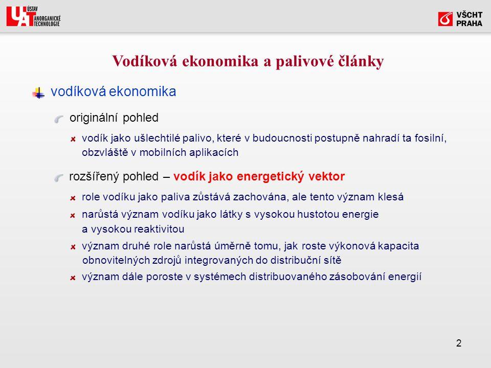 3 Vodíková ekonomika a palivové články