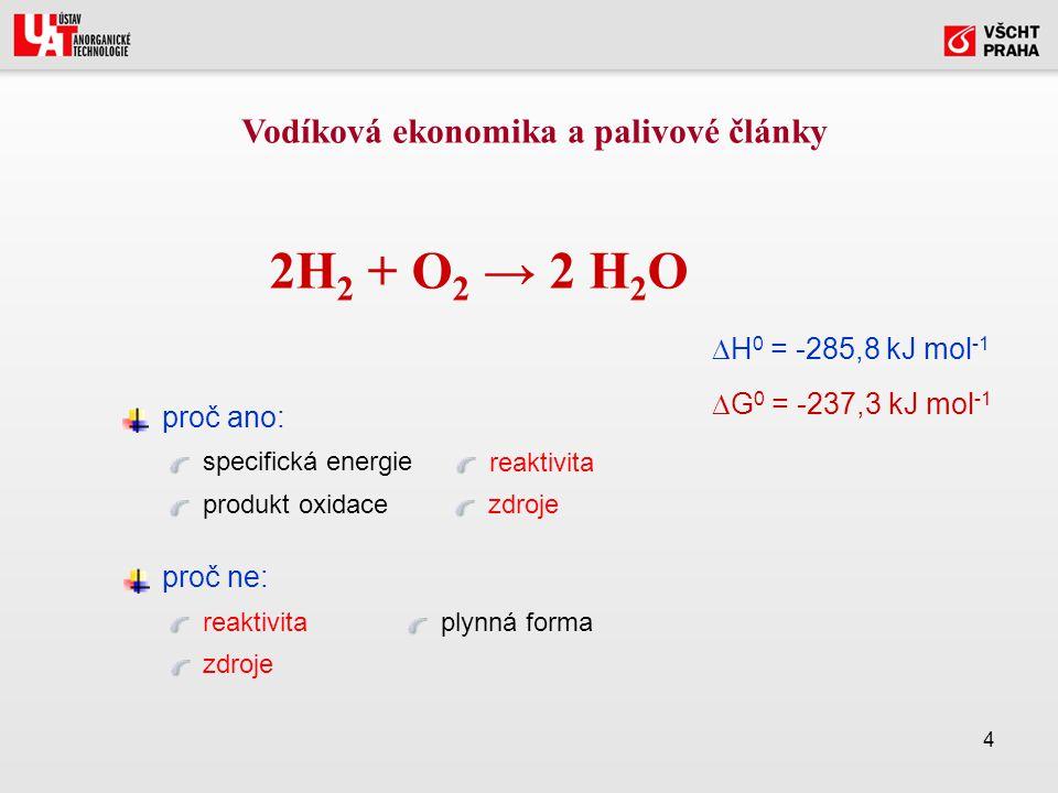 4 2H 2 + O 2 → 2 H 2 O  H 0 = -285,8 kJ mol -1  G 0 = -237,3 kJ mol -1 proč ano: specifická energie produkt oxidace reaktivita proč ne: reaktivita zdroje plynná forma Vodíková ekonomika a palivové články zdroje