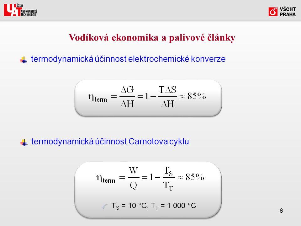 6 termodynamická účinnost elektrochemické konverze Vodíková ekonomika a palivové články termodynamická účinnost Carnotova cyklu T S = 10 °C, T T = 1 000 °C