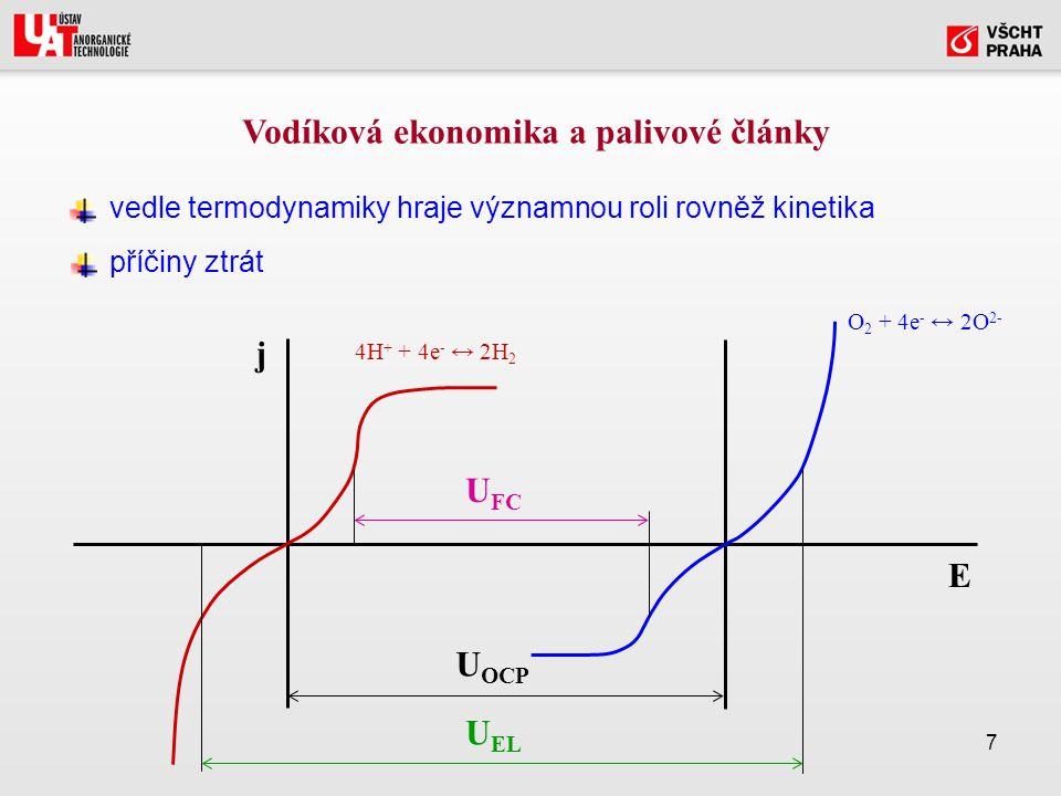 7 vedle termodynamiky hraje významnou roli rovněž kinetika příčiny ztrát E j O 2 + 4e - ↔ 2O 2- 4H + + 4e - ↔ 2H 2 U FC U OCP U EL Vodíková ekonomika a palivové články