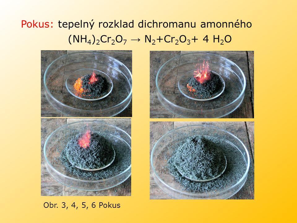 Pokus: tepelný rozklad dichromanu amonného (NH 4 ) 2 Cr 2 O 7 → N 2 +Cr 2 O 3 + 4 H 2 O Obr. 3, 4, 5, 6 Pokus