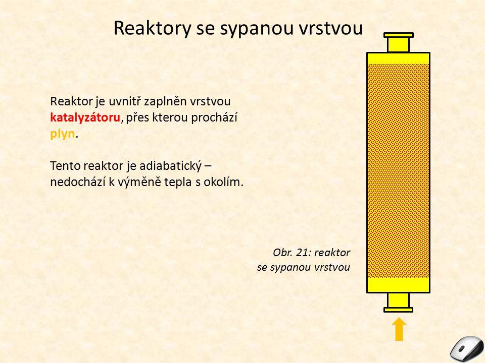 Reaktory se sypanou vrstvou Reaktor je uvnitř zaplněn vrstvou katalyzátoru, přes kterou prochází plyn. Tento reaktor je adiabatický – nedochází k výmě