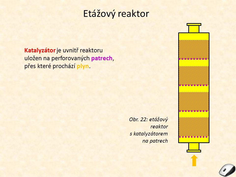 Etážový reaktor Katalyzátor je uvnitř reaktoru uložen na perforovaných patrech, přes které prochází plyn. Obr. 22: etážový reaktor s katalyzátorem na