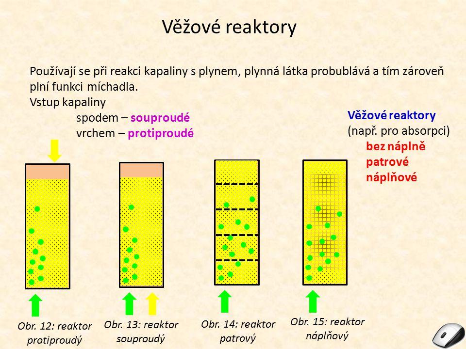 Reaktory s katalyzátorem Reaktory pro kapalné směsi s katalyzátorem se liší od předchozích typů pouze tím, že obsahují katalyzátor.