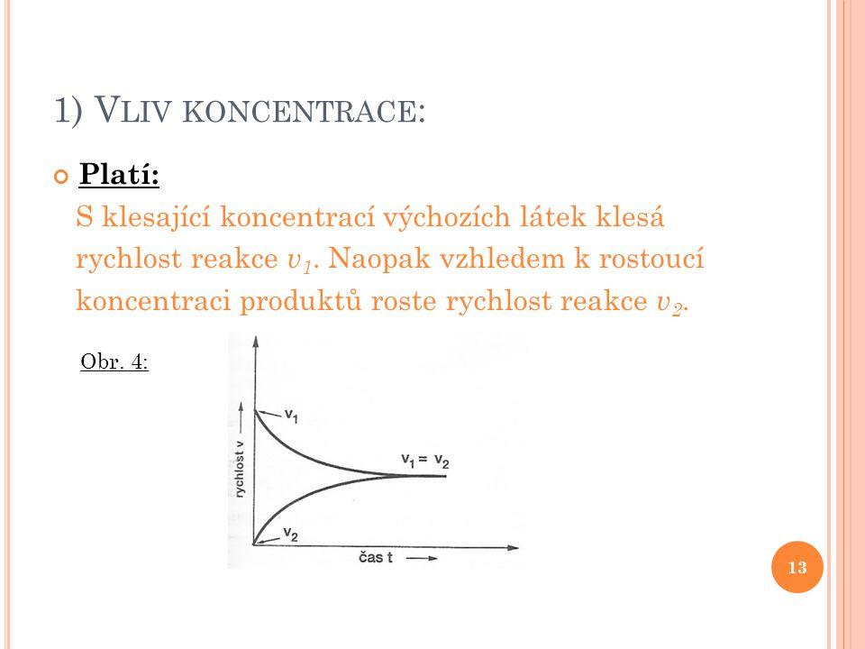 1) V LIV KONCENTRACE : Platí: S klesající koncentrací výchozích látek klesá rychlost reakce v 1. Naopak vzhledem k rostoucí koncentraci produktů roste