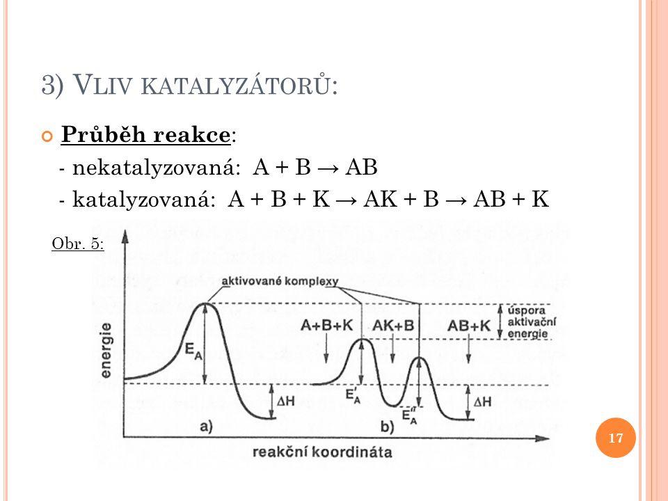 3) V LIV KATALYZÁTORŮ : Průběh reakce : - nekatalyzovaná: A + B → AB - katalyzovaná: A + B + K → AK + B → AB + K 17 Obr. 5: