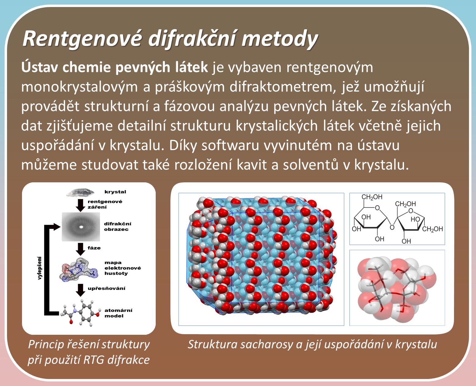 Rentgenové difrakční metody Princip řešení struktury při použití RTG difrakce Struktura sacharosy a její uspořádání v krystalu Ústav chemie pevných látek je vybaven rentgenovým monokrystalovým a práškovým difraktometrem, jež umožňují provádět strukturní a fázovou analýzu pevných látek.